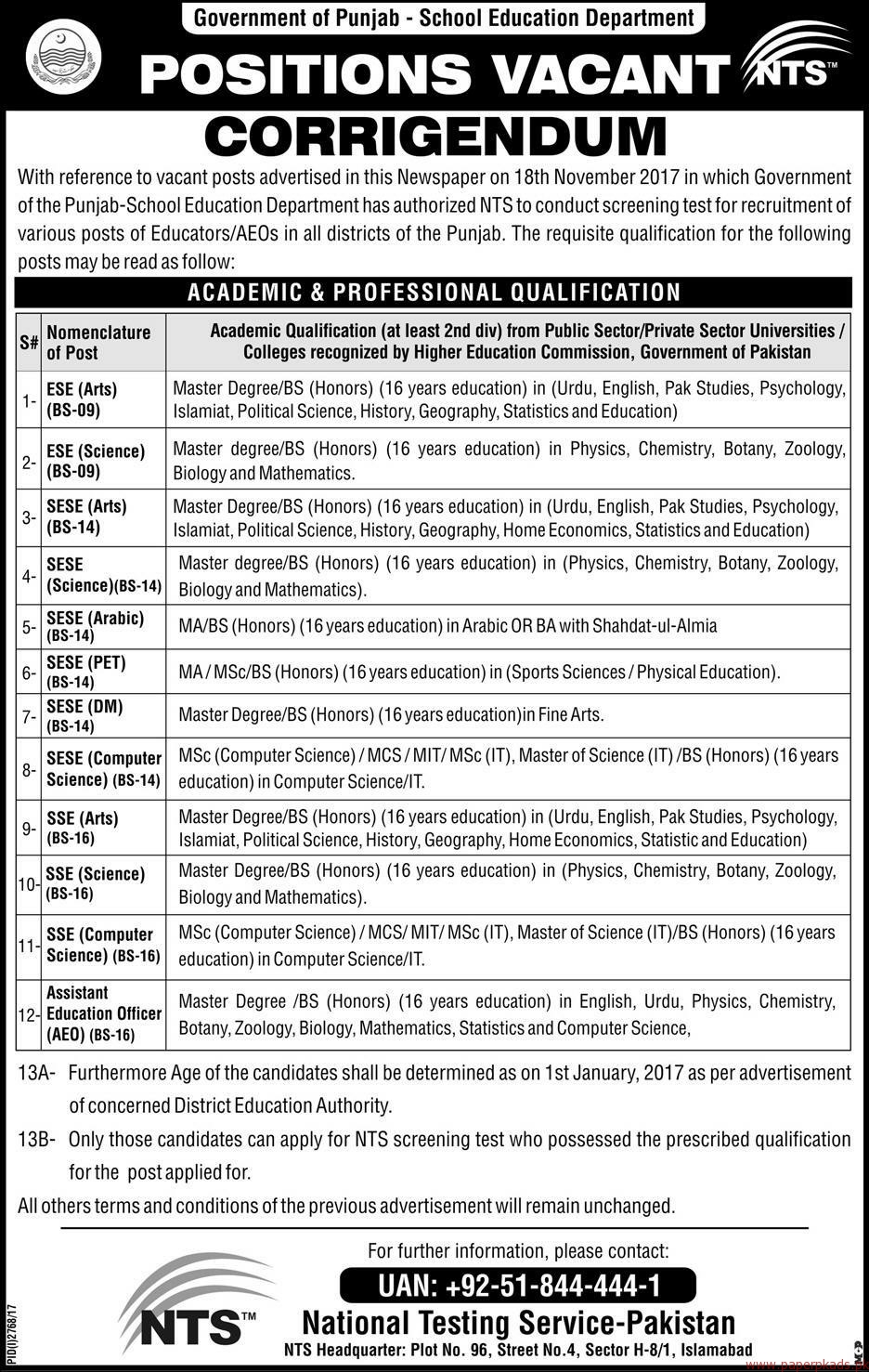 Government of Punjab - School Education Department Jobs 2017