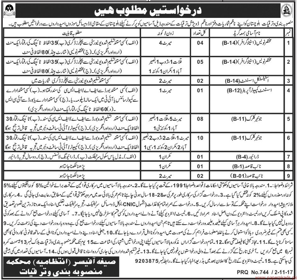 Mansooba Bandi Department Jobs 2017