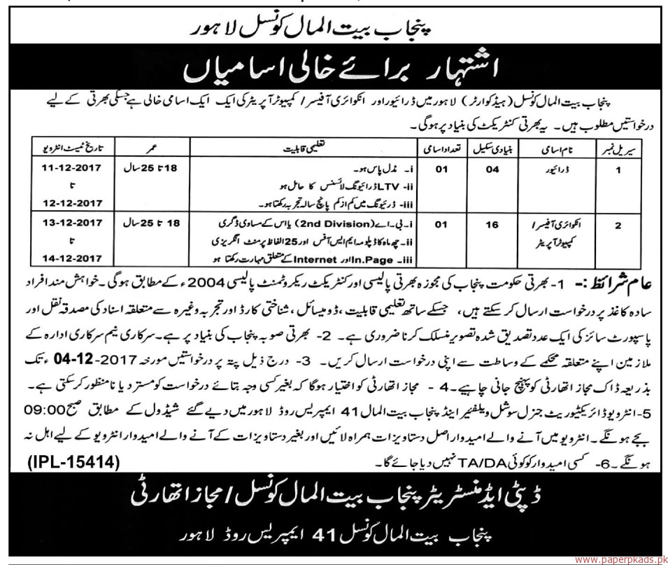 Punjab Baitul Mal Council Lahore Jobs 2017