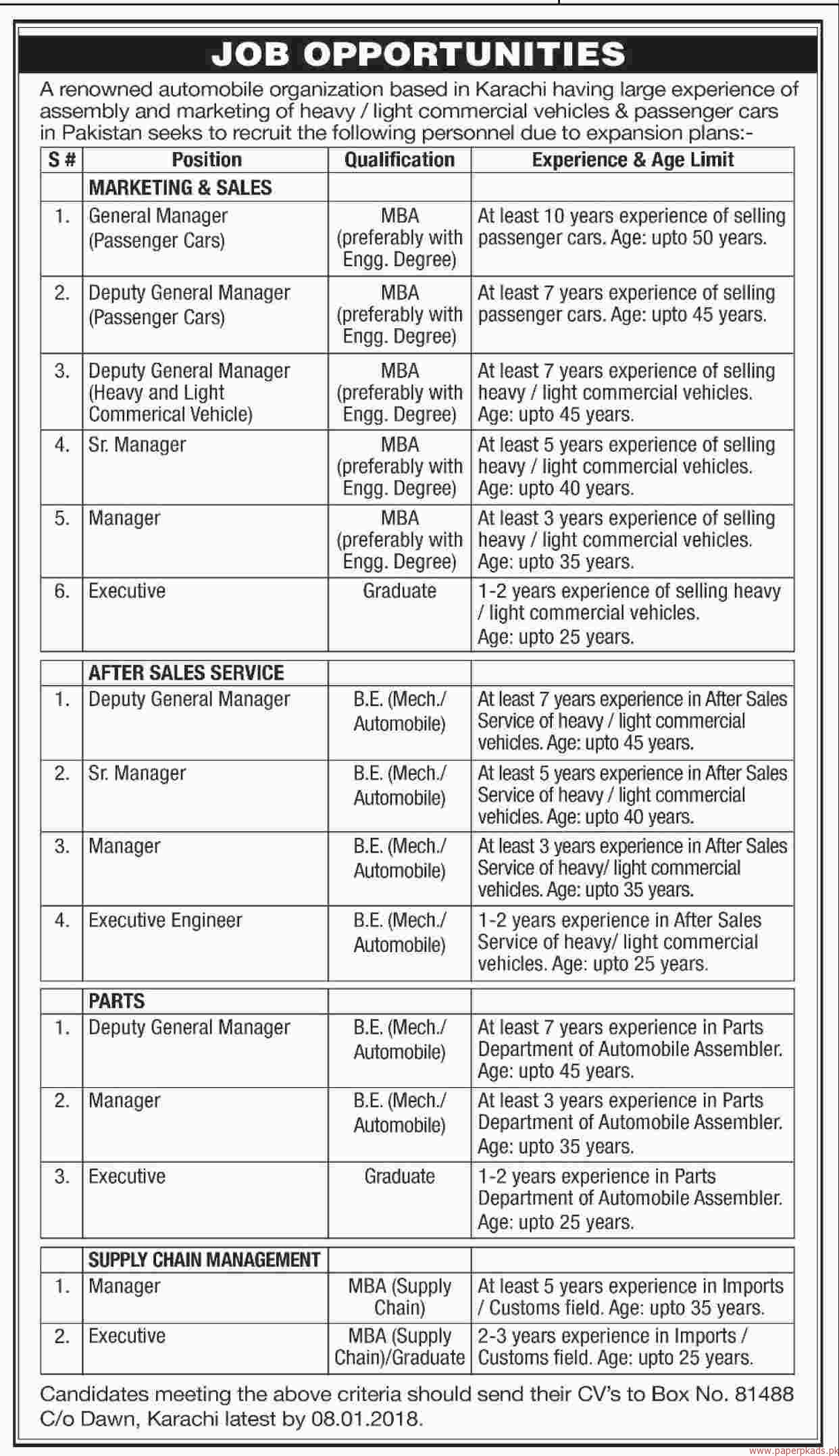Automobile Organization Jobs 2017