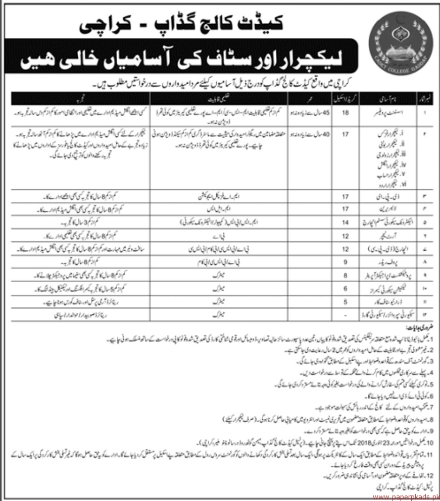 Cadet College Gadap Jobs 2017