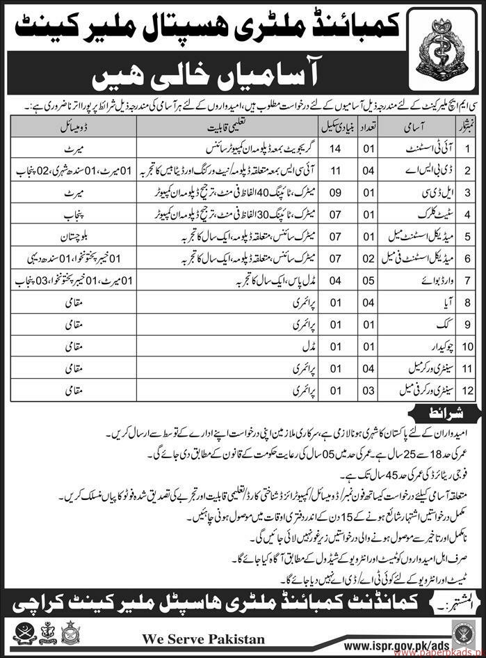 Commbined Military Hospital Malir Jobs 2017
