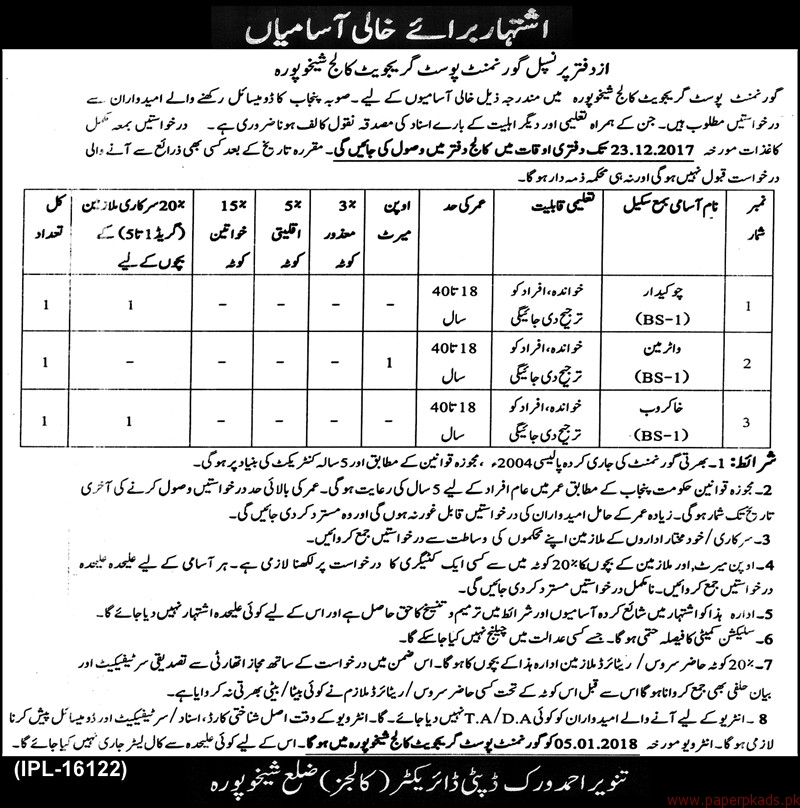 Government Post Graduate College Jobs 2017