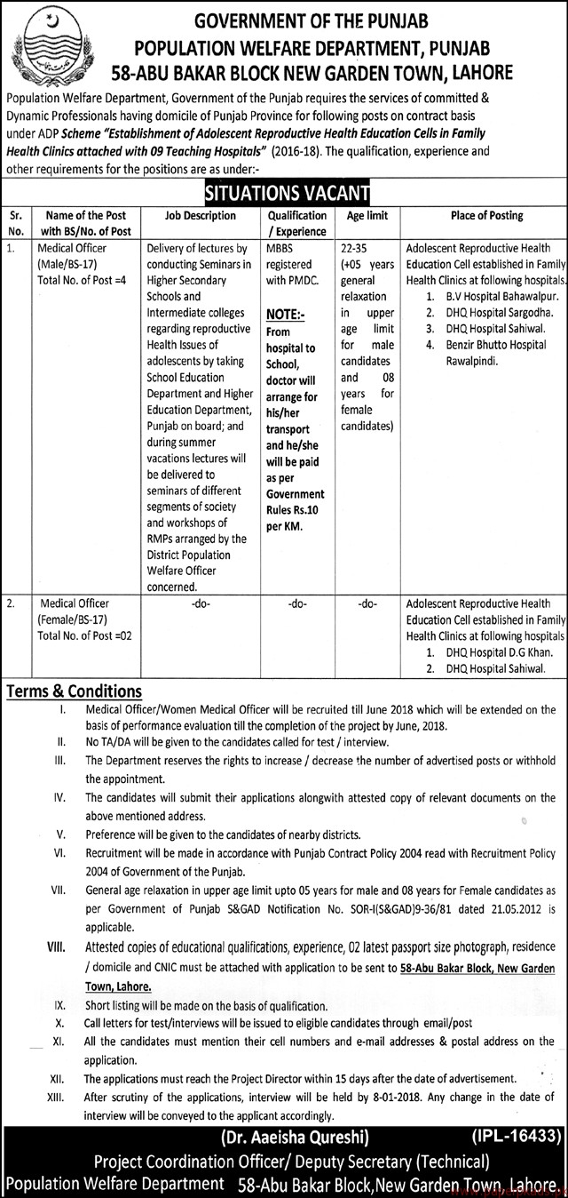 Government of the Punjab - Population Welfare Department Punjab Jobs 2017