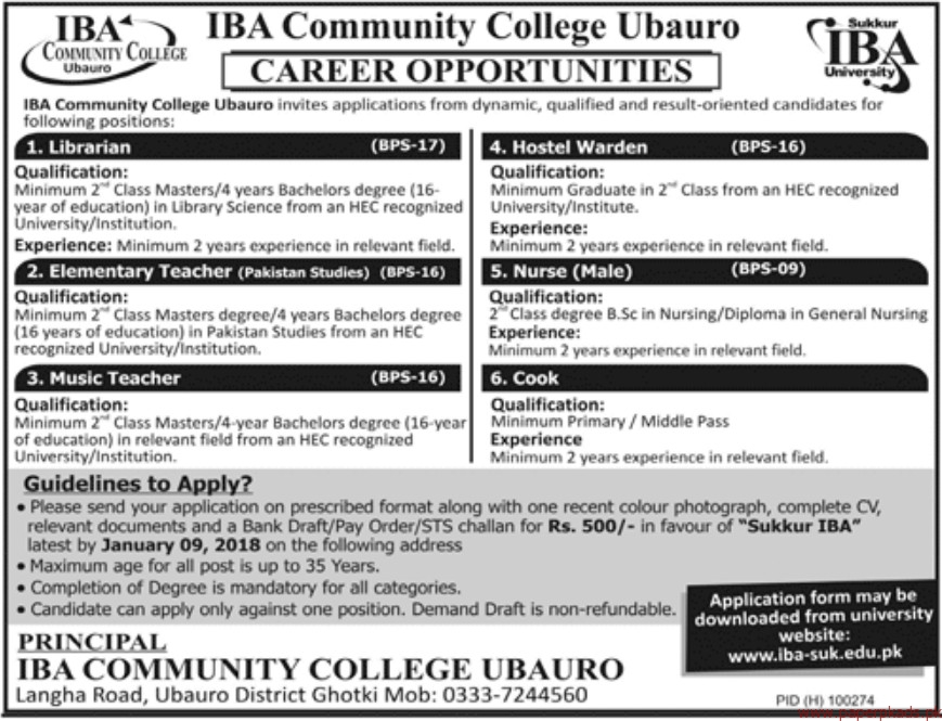 IBA Community College Ubauro Jobs 2017
