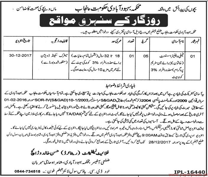 Population Welfare Department Jobs 2017