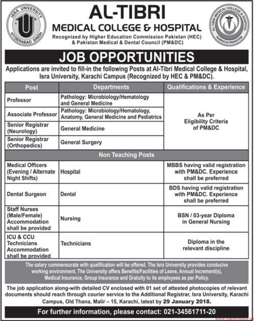 Al-Tibri Medical College & Hospital Jobs 2018