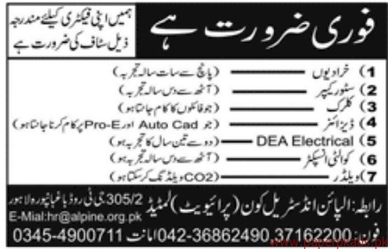 Alpine Industrial Con Private Limited Jobs 2018