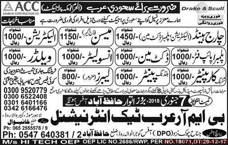 Charghand Mason Electricians Welders Jobs