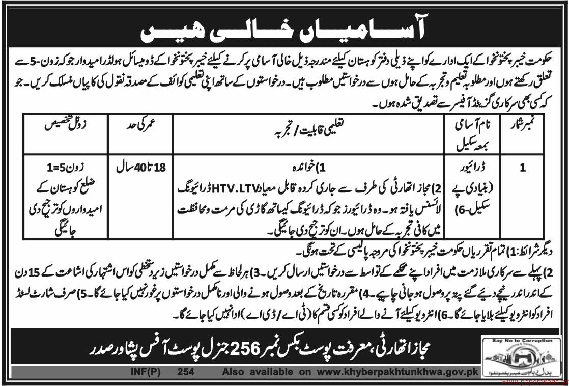 Drivers Required for Kohistan 2018