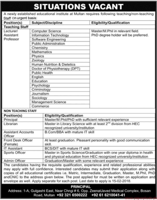 Educational Institute Jobs 2018