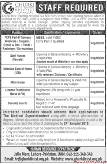 Ghurki Trust Teaching Hospital Jobs 2018
