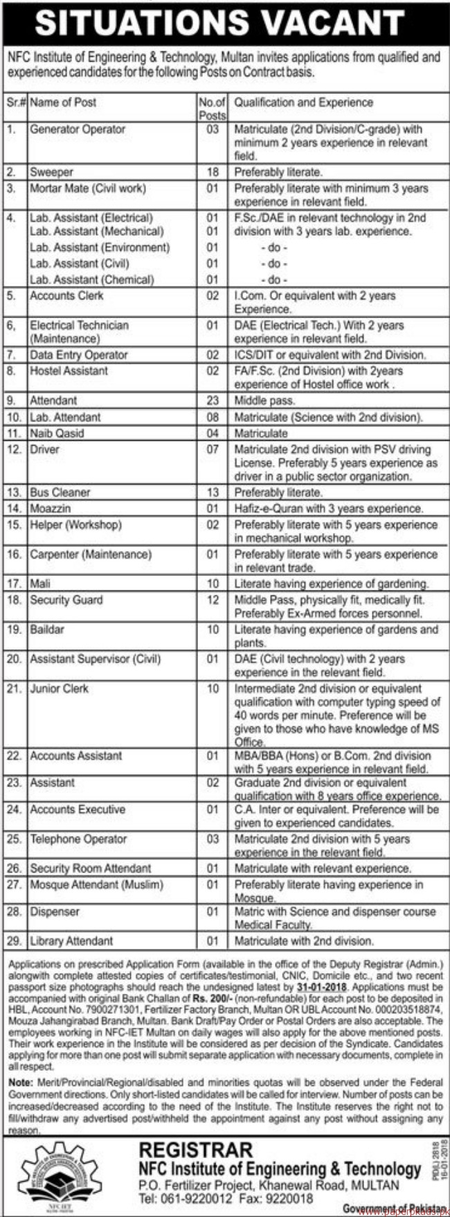 NFC Institute of Engineering & Technology Jobs 2018