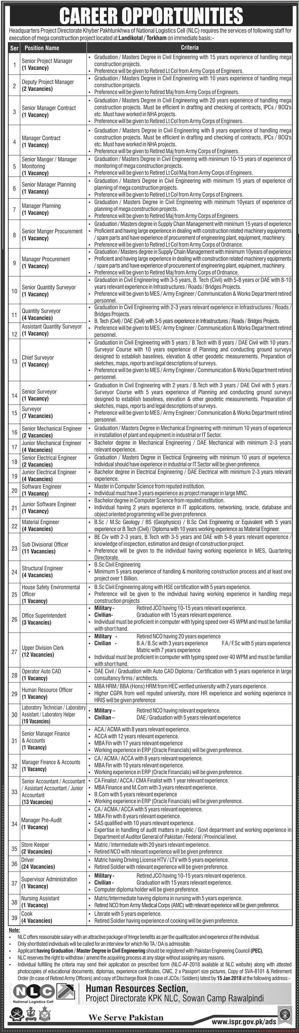 National Logistics Cell NLC Jobs 2017