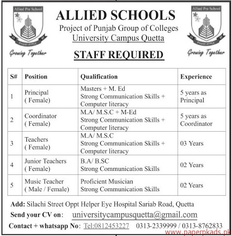 Allied Schools Jobs 2018