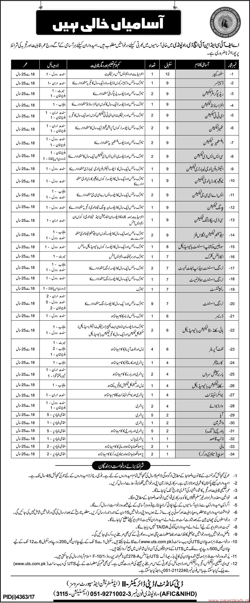 Armed Forces Institute of Cardiology Jobs 2018