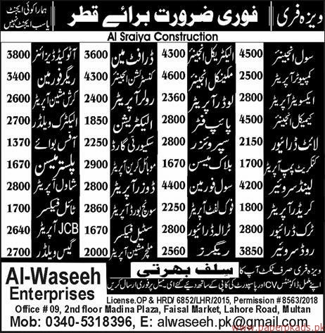 Civil engineers Computer Operators Drivers Supervisors Jobs in QATAR