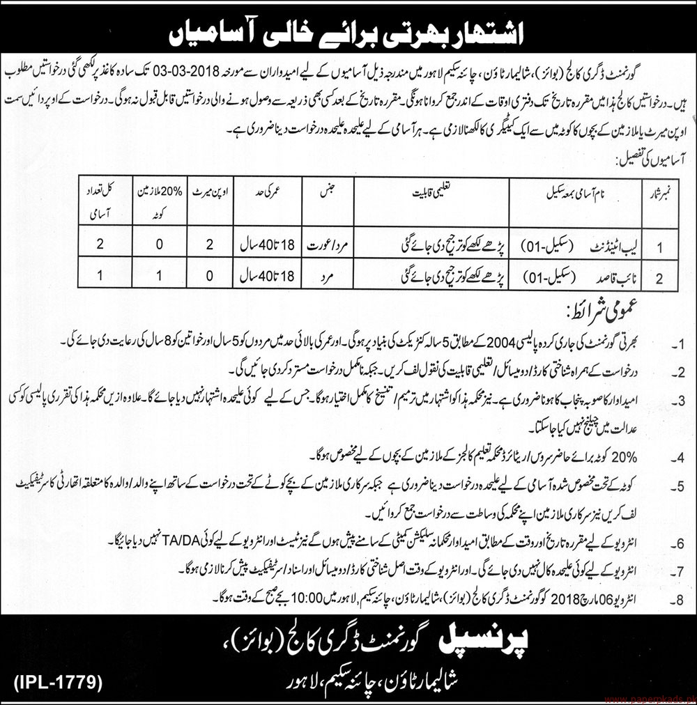 Government Degree College for Boys Jobs 2018