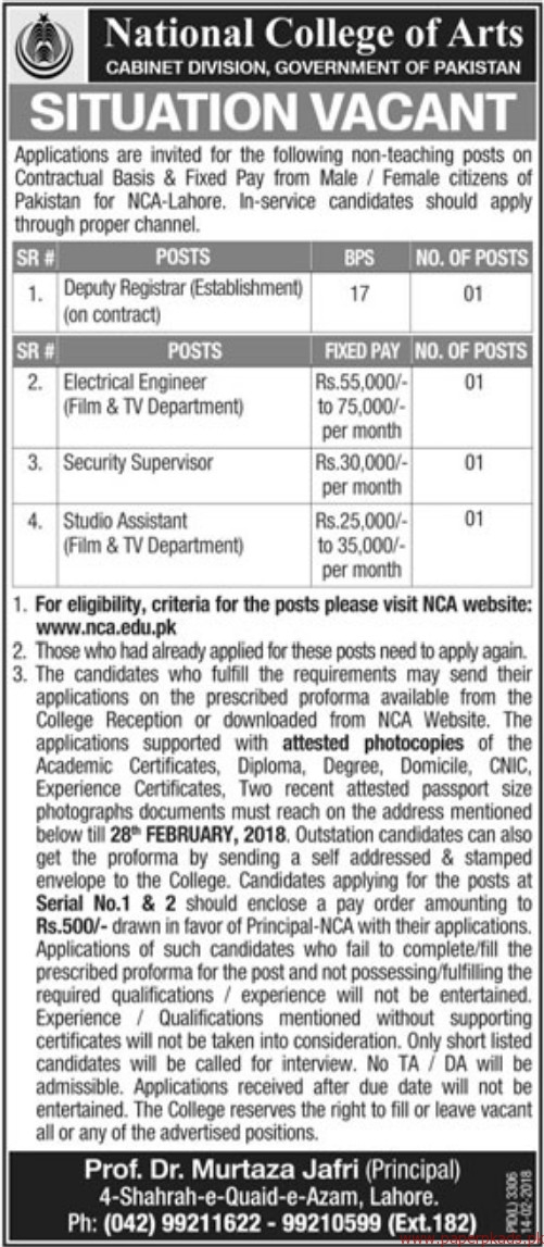 National College of Arts Jobs 2018
