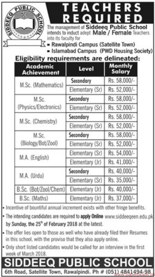 Siddeeq Public School Jobs 2018
