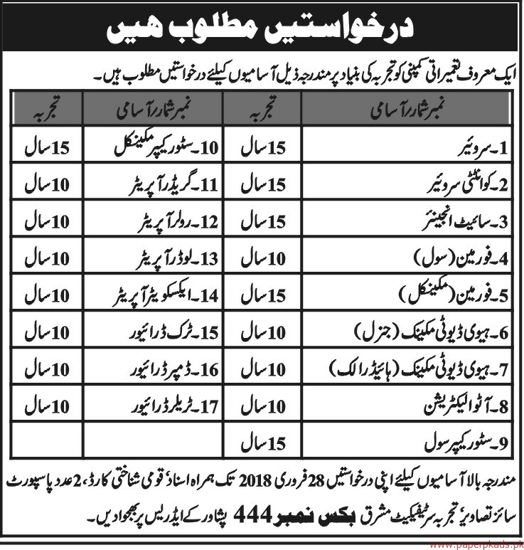 Surveyors Site Engineers Foreman and Other Jobs