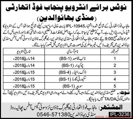 Punjab Food Authority Jobs 2018