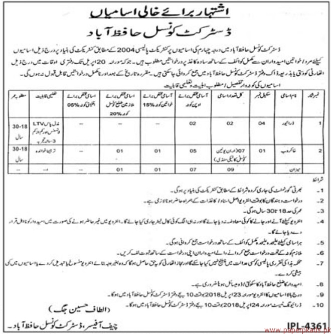 District Council Hafizabad Jobs 2018 Latest