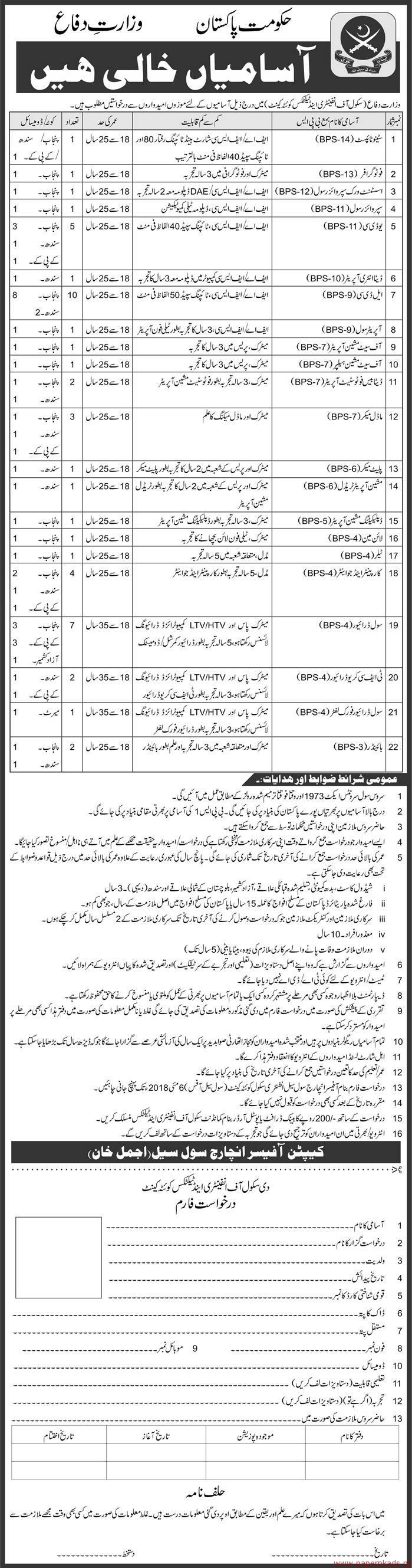 Government of Pakistan - Ministry of Defence Jobs 2018 Latest