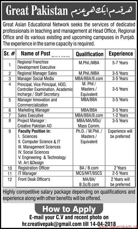 Great Asian Educational Network Jobs 2018 Latest