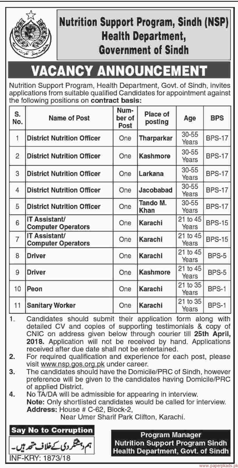 Nutrition Support Program Sindh NSP Health Department Jobs 2018 Latest