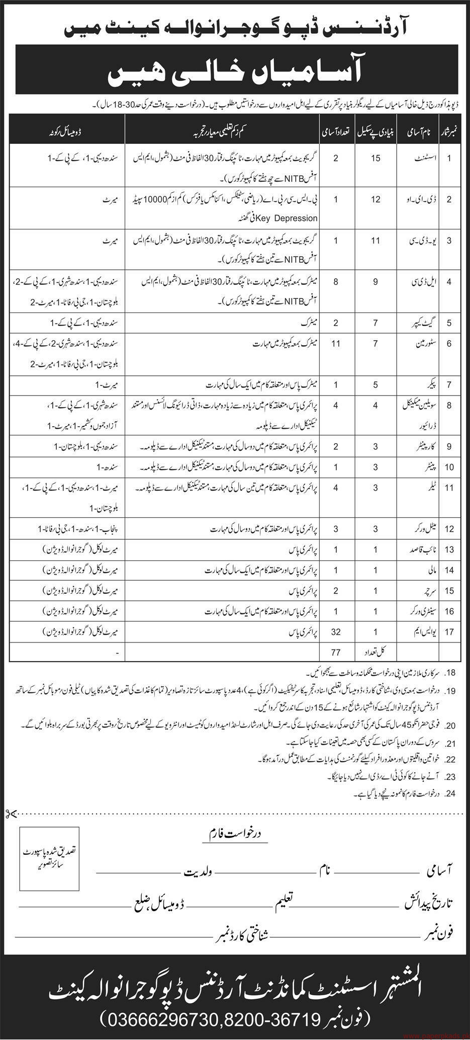 Ordinance Depot Gujranwala Jobs 2018