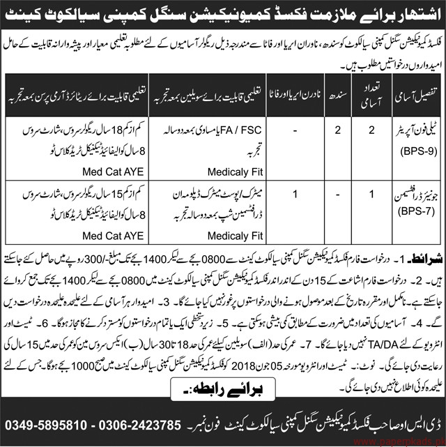 Fixed communication Signal Company Jobs 2018 Latest