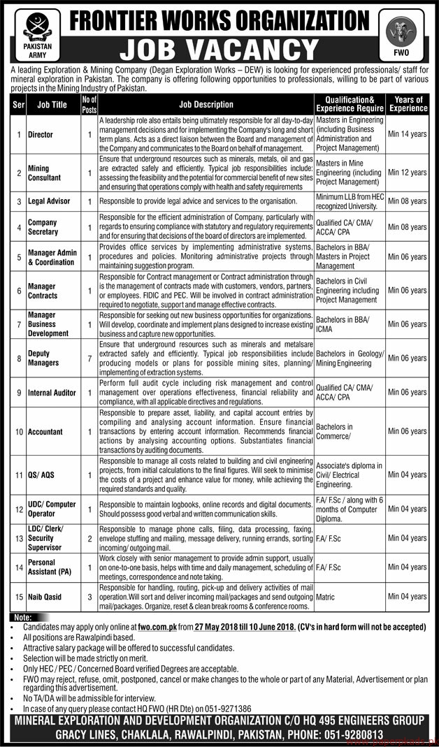 Frontier Works Organization FWO Jobs 2018 Latest - 2