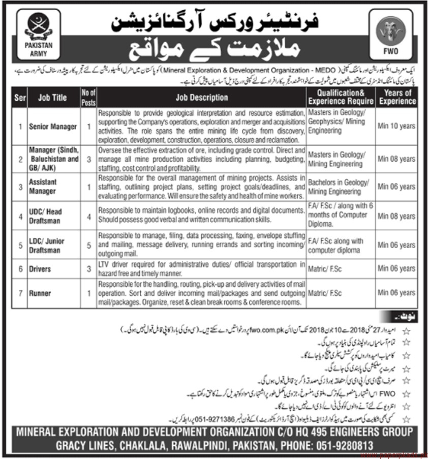 Frontier Works Organization FWO Jobs 2018 Latest 2