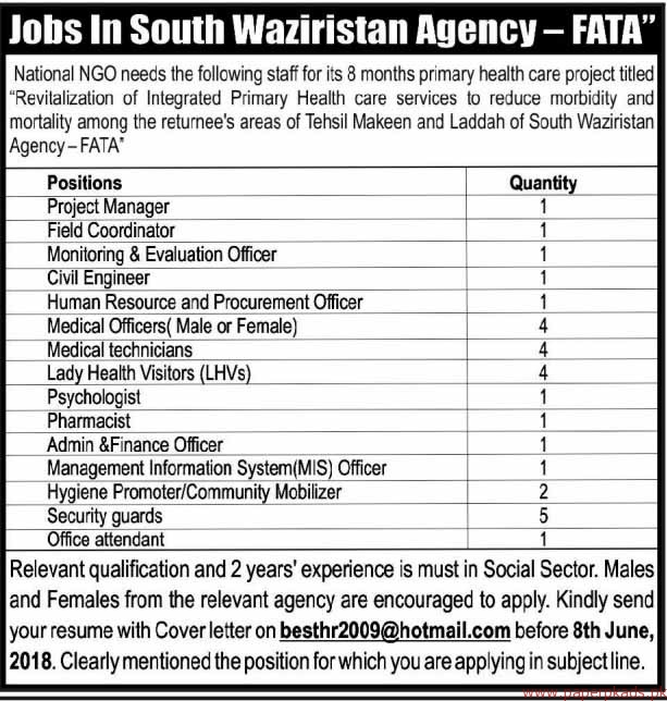 National NGOs Jobs 2018 Latest