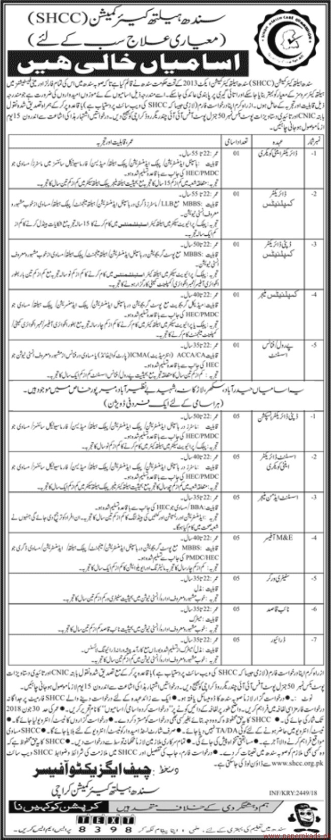 Sindh Health Care Commission SHCC Jobs 2018 Latest