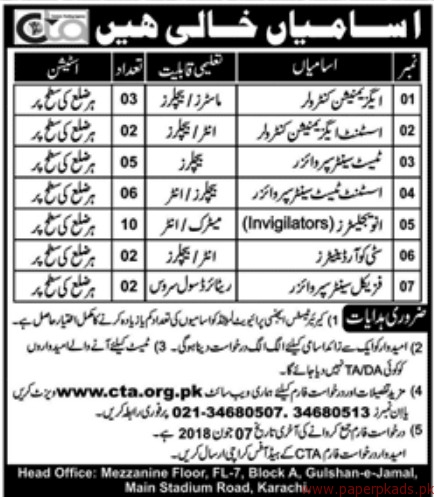 Supervisors City Coordinator and Other Jobs 2018 Latest