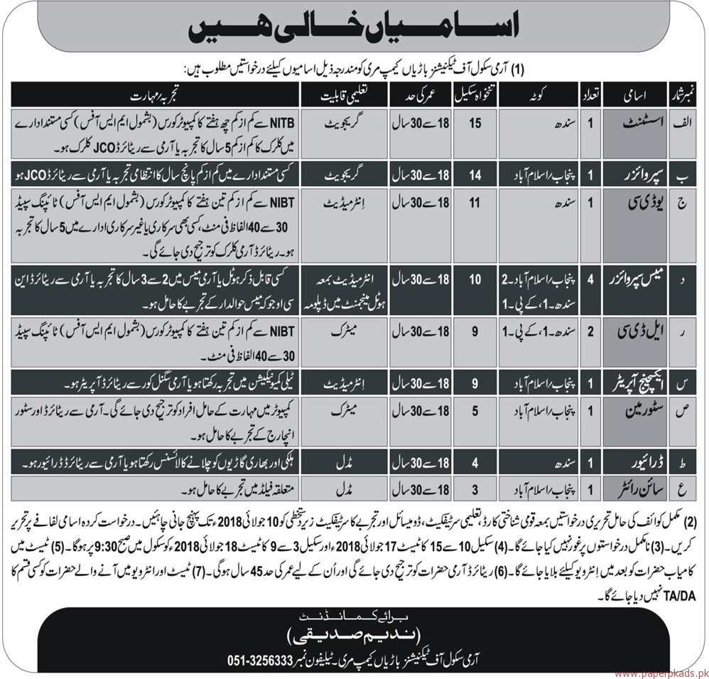 Army School of Technicians Jobs 2018 Latest