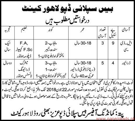 Base Supply Depot Lahore Cantt Jobs 2018
