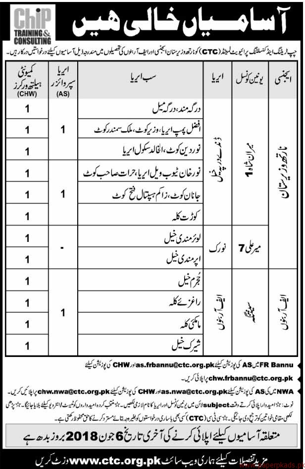 CHIP Training & Consulting Private Limited Jobs 2018 Latest Jobs