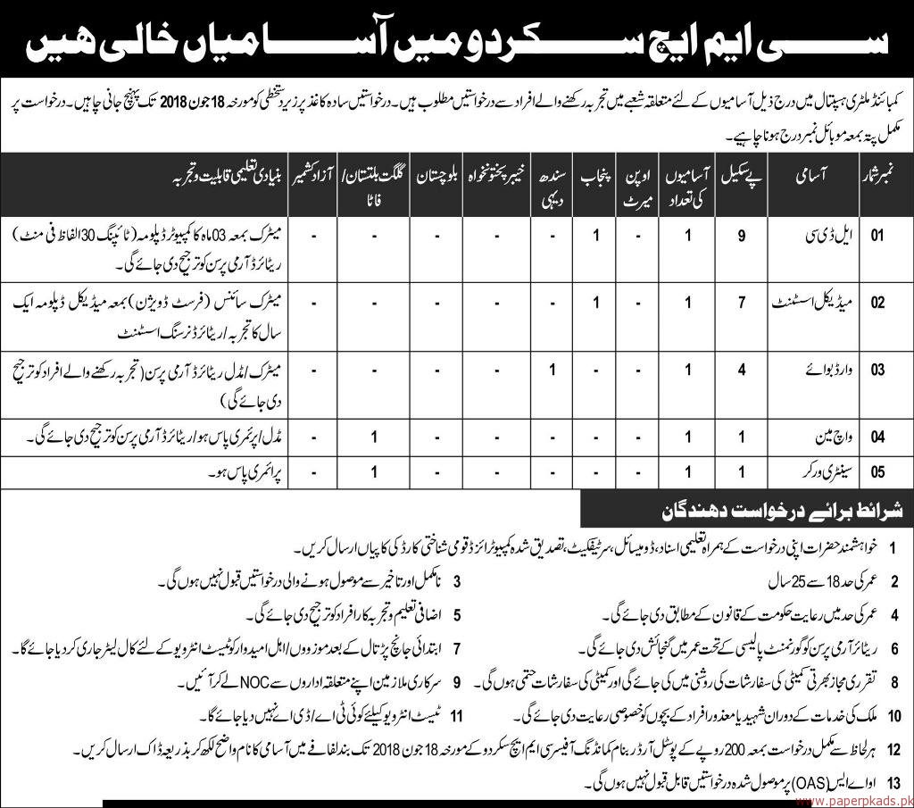 CMH Hospital Jobs 2018 Latest