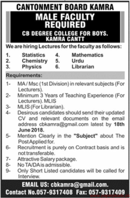 Cantonment Board Kamra Jobs 2018 Latest Jobs