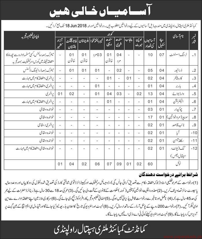 Combined Military Hospital Jobs 2018 Latest 2018
