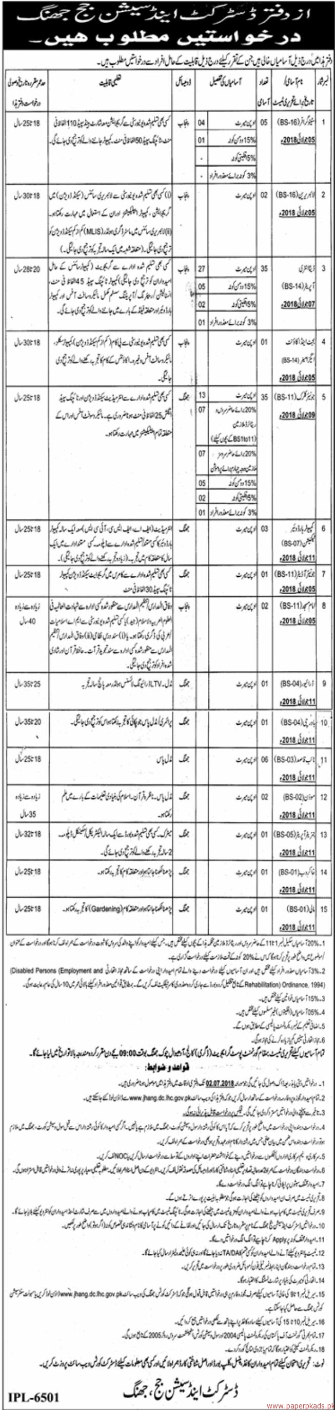 District & Session Judge Jhang Jobs 2018 Latest Jobs