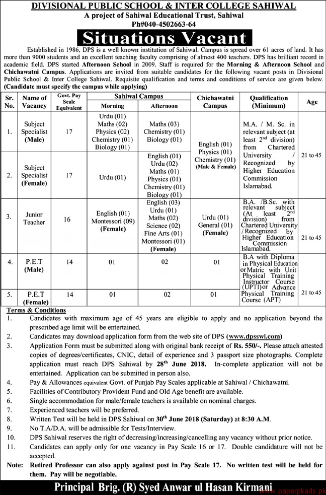 Divisional Public School & Inter College Sahiwal Jobs 2018 Latest