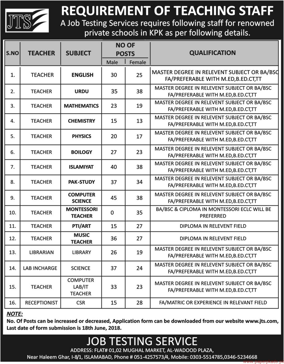 Jobs in JTS 2018 Latest