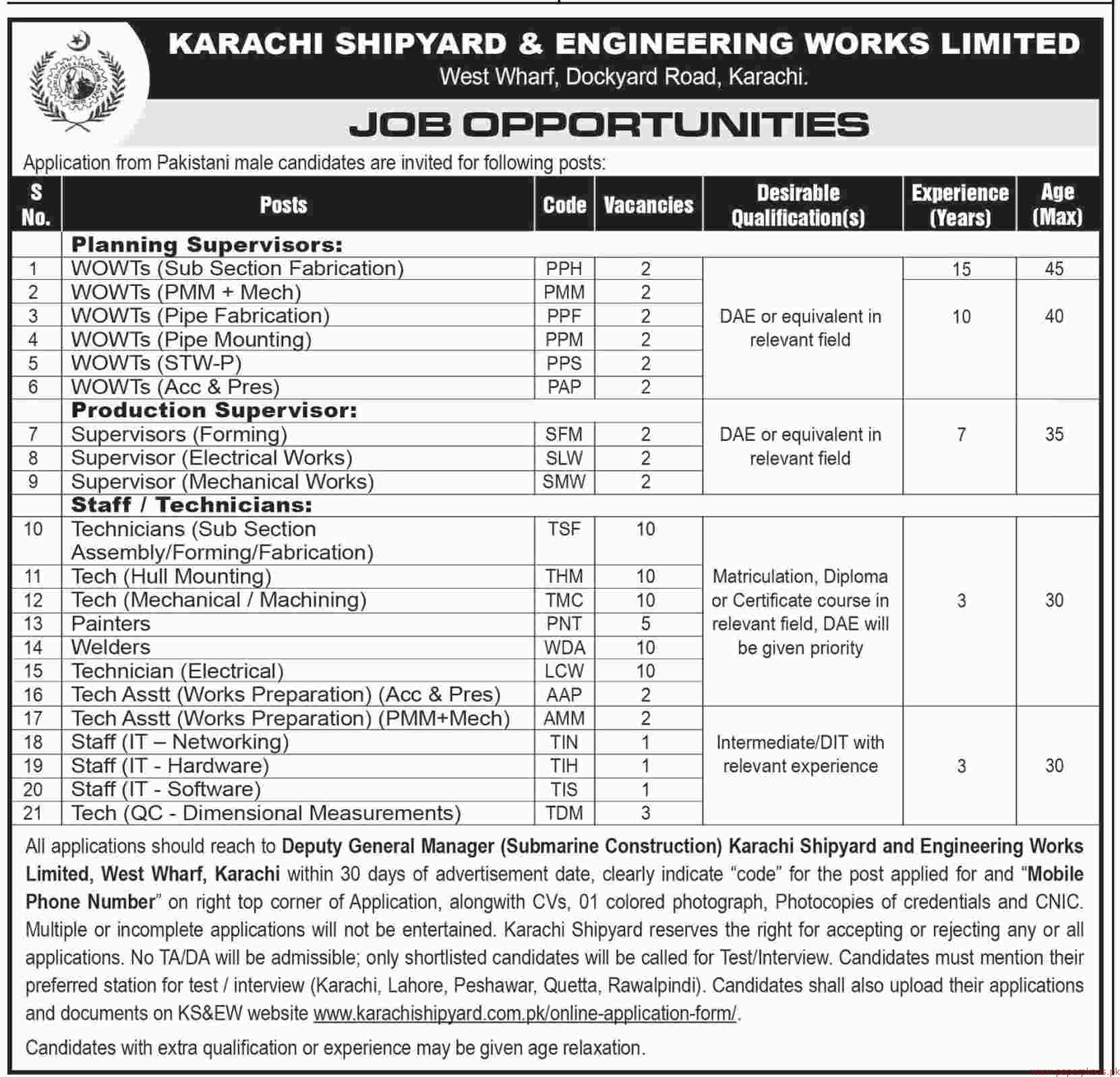 Karachi Shipyard & Engineering Works Limited Jobs 2018