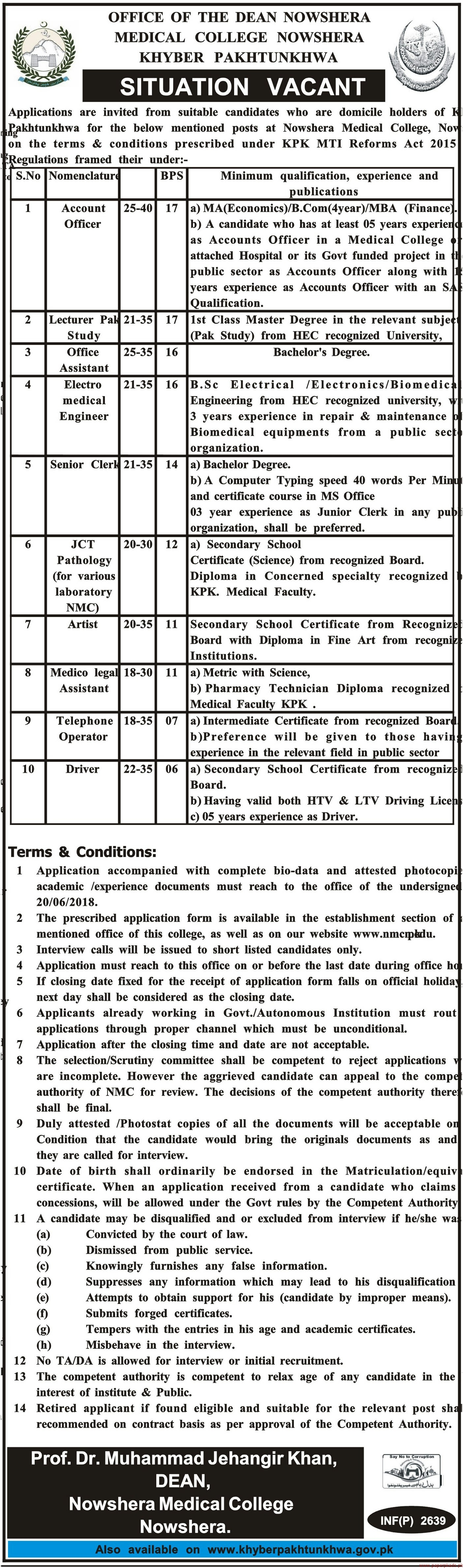 Medical College Nowshera Jobs 2018 Latest - 2