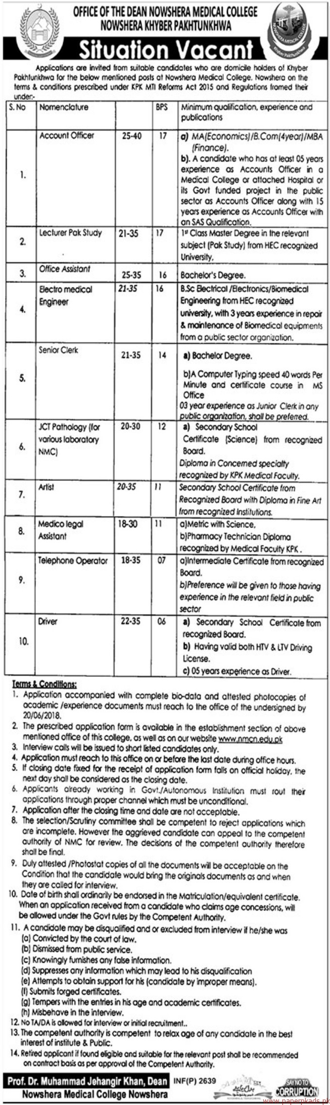 Nowhera Medical College Jobs 2018 Latest