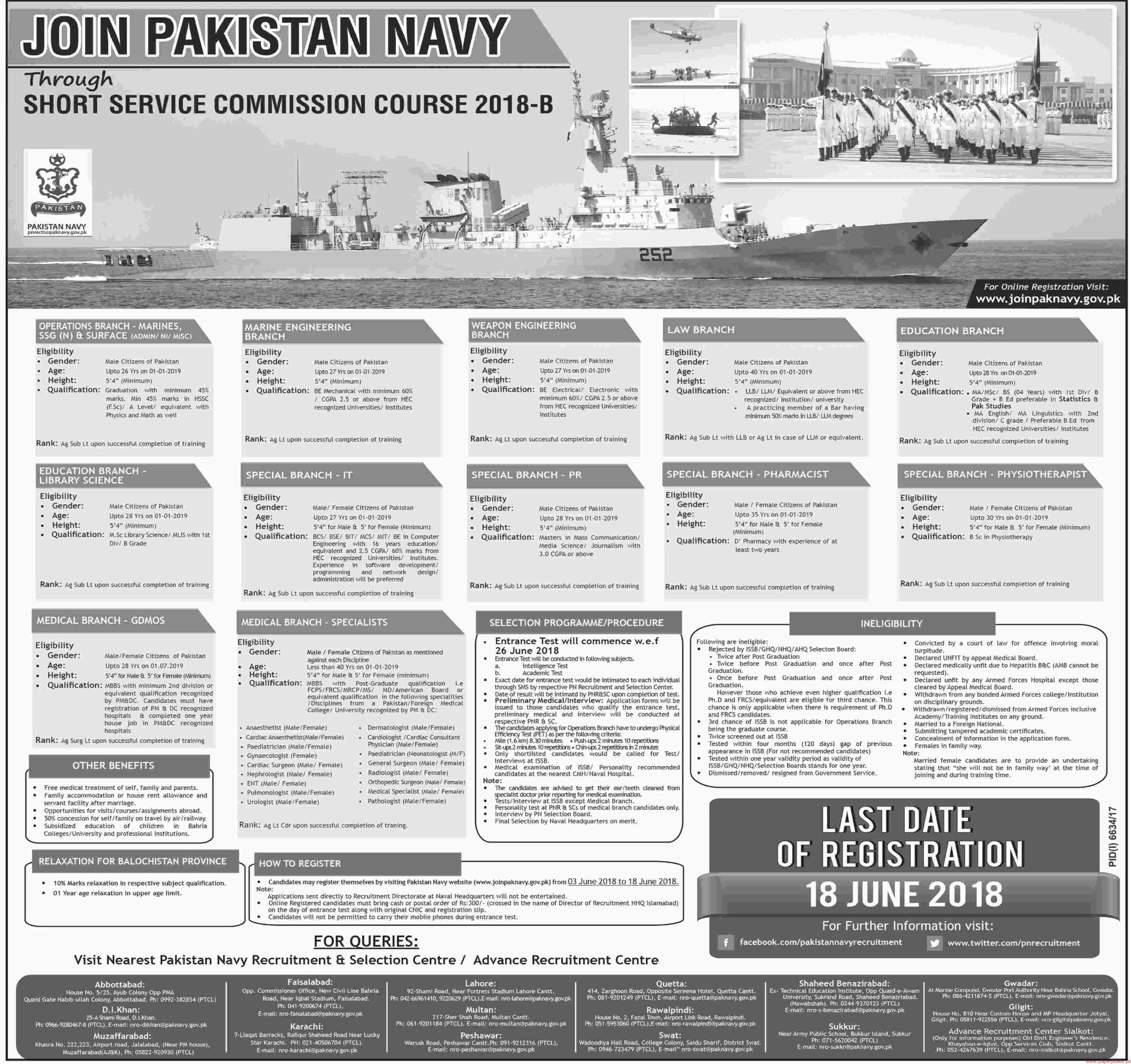 Pakistan Navy Jobs 2018 Latest